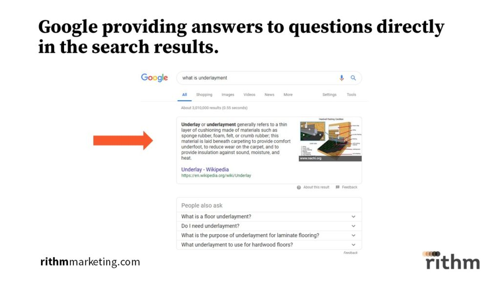 Example of Answer or Rich Snippet on Google