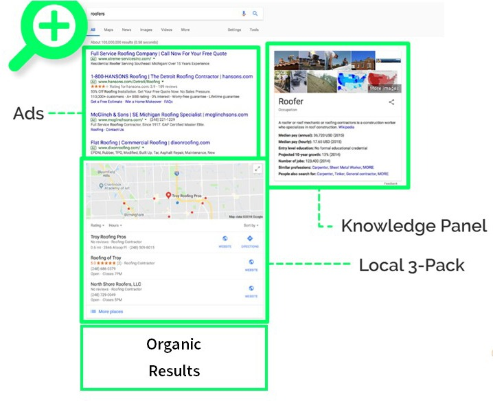 Google Search Results Page Example